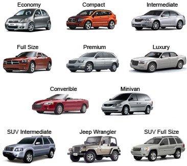 Rental Car Types Of Cars
