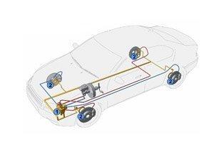 Funcionamento dos freios ABS